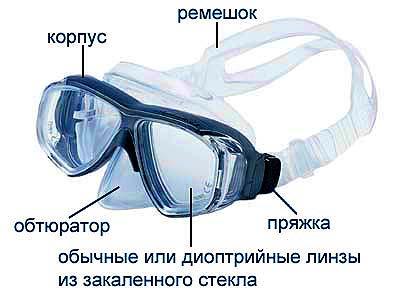 Как сделать чтобы маска для плавания не запотевала 16